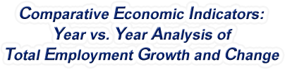 Rhode Island - Year vs. Year Analysis of Total Employment Growth and Change, 1969-2015
