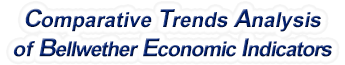 Rhode Island - Comparative Trends Analysis of Bellwether Economic Indicators, 1969-2017