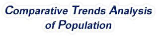 Rhode Island - Comparative Trends Analysis of Population, 1969-2017