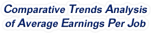 Rhode Island - Comparative Trends Analysis of Average Earnings Per Job, 1969-2017