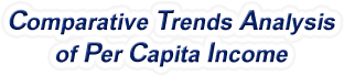 Rhode Island - Comparative Trends Analysis of Per Capita Personal Income, 1969-2018