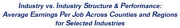 Rhode Island - Industry vs. Industry Structure & Performance: Employment Across Counties and Regions for Selected Industries